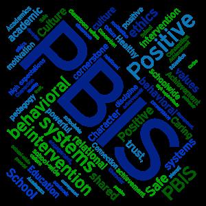 Pbis What Is Pbis