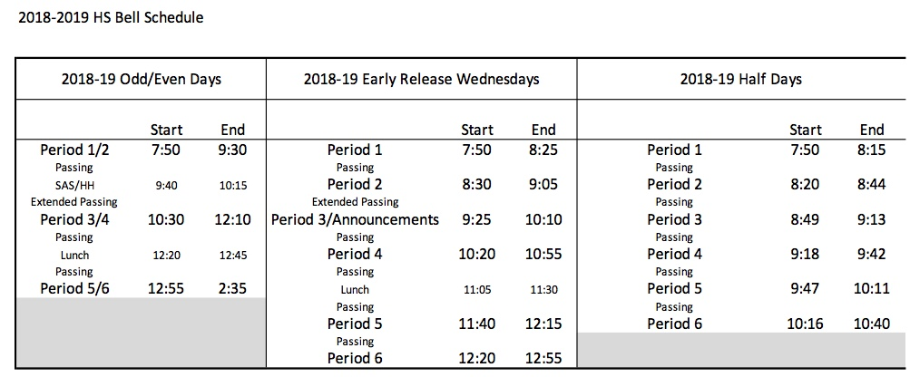bell schedule overview
