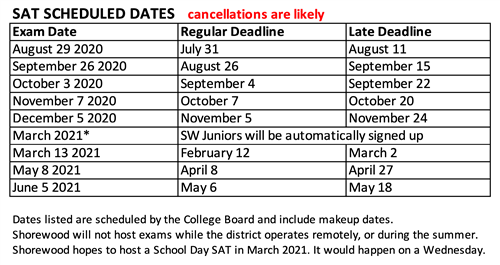 SAT Scheduled Dates