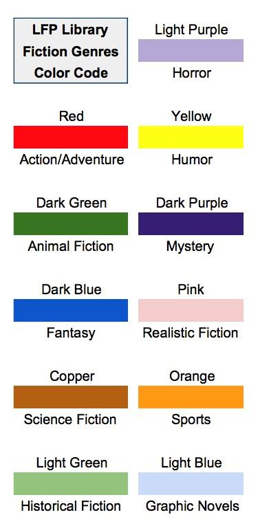 Book Lists / Fiction Genres Color Code